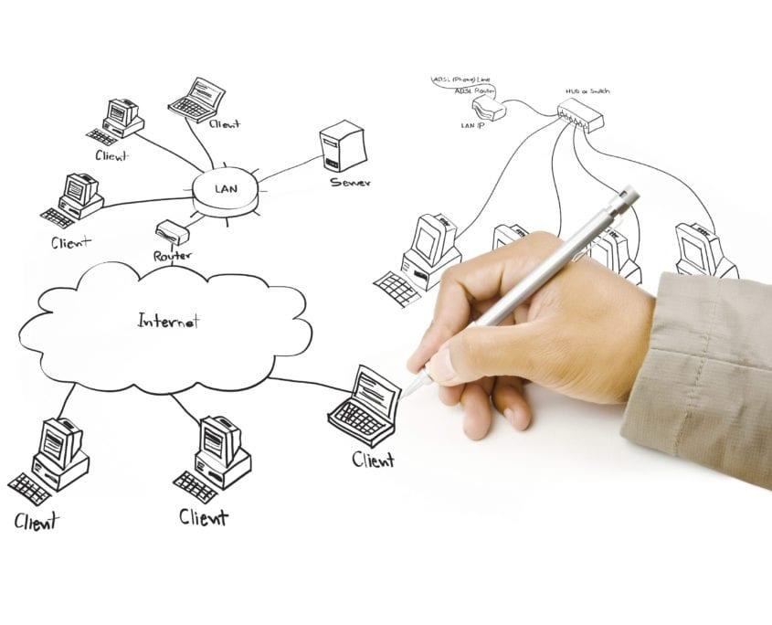 Promidata Design Network